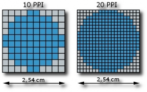 plaatje van pixels in een bestand